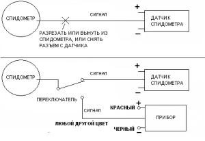 shema-krutilki-spidometra